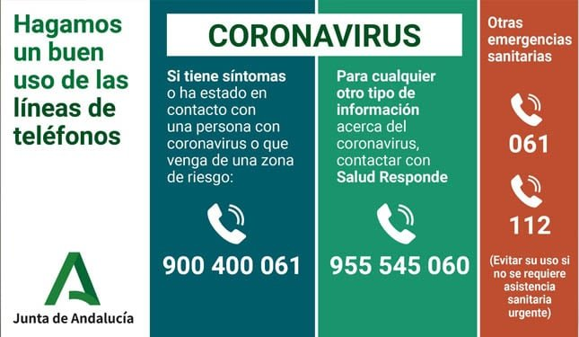 Coronavirus: La importancia limpieza y desinfección